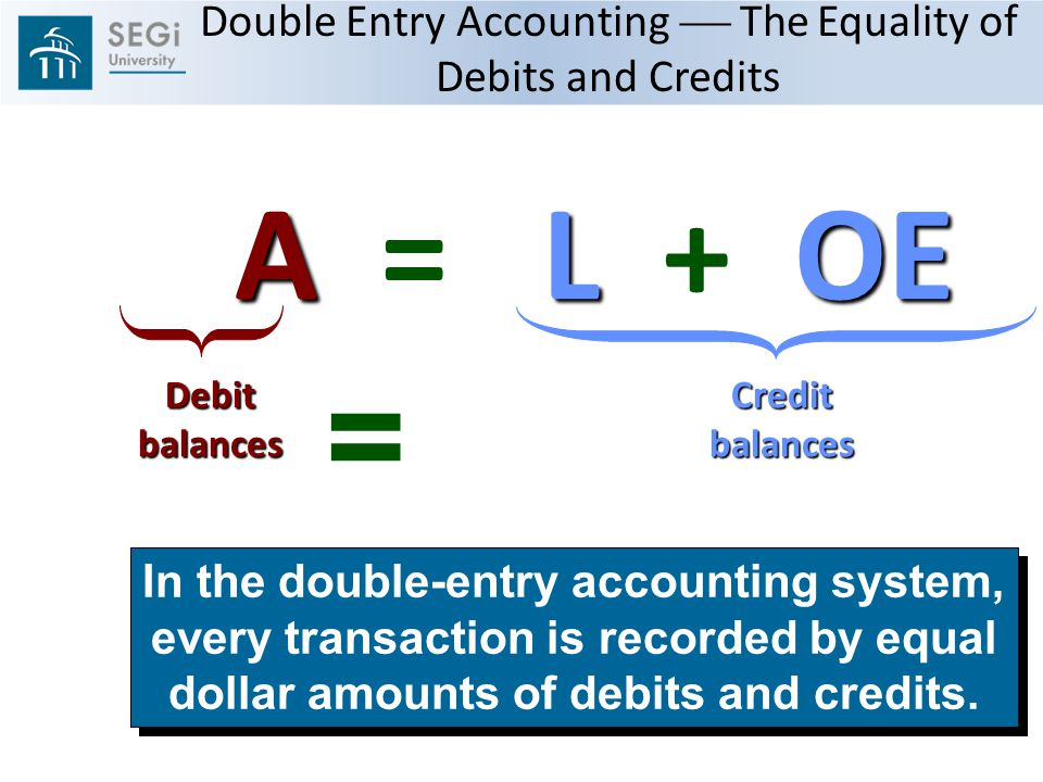 Over time, the revenue is recognized as it is earned. Converting Liabilities to Revenue