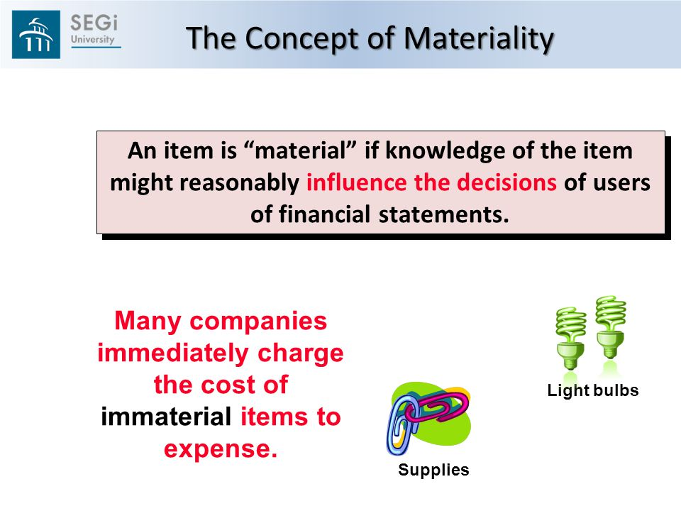 An item is material if knowledge of the item might reasonably influence the decisions of users of financial statements.