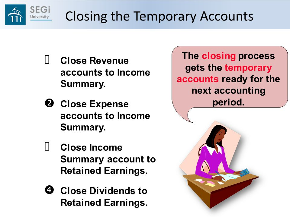 Closing the Temporary Accounts  Close Revenue accounts to Income Summary.