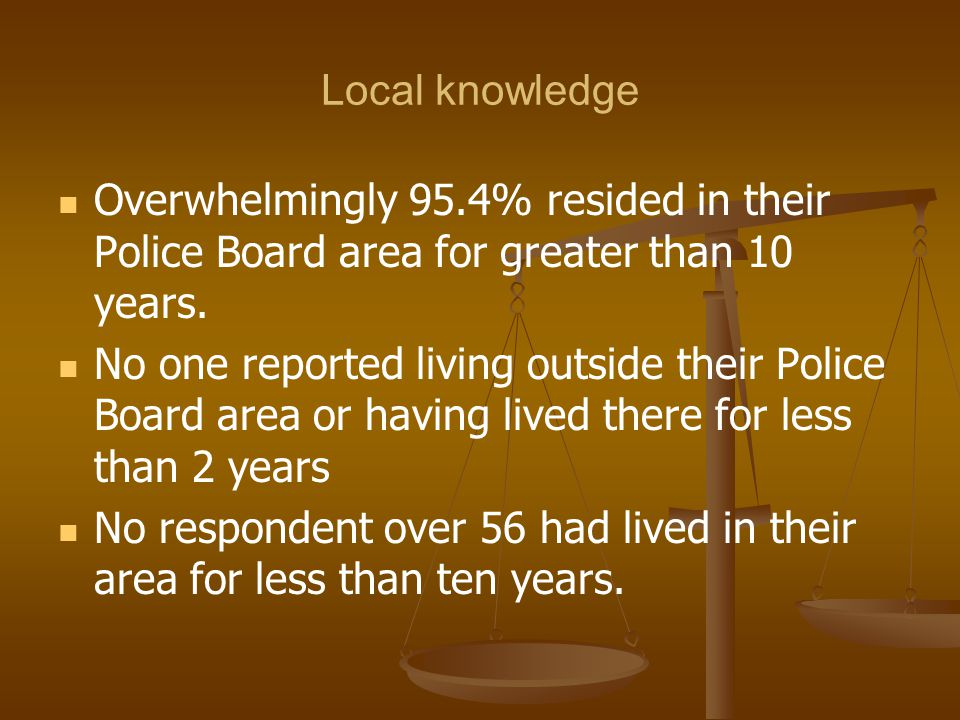 Local knowledge Overwhelmingly 95.4% resided in their Police Board area for greater than 10 years.