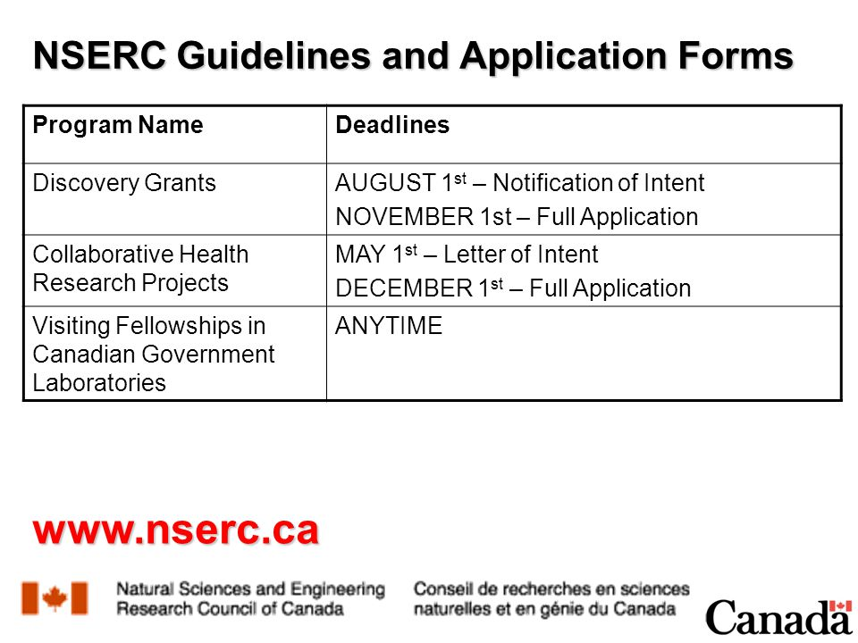NSERC Guidelines and Application Forms Program NameDeadlines Discovery GrantsAUGUST 1 st – Notification of Intent NOVEMBER 1st – Full Application Collaborative Health Research Projects MAY 1 st – Letter of Intent DECEMBER 1 st – Full Application Visiting Fellowships in Canadian Government Laboratories ANYTIME www.nserc.ca