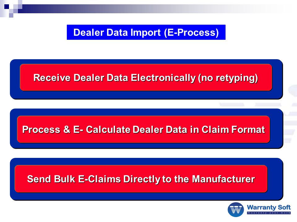Receive Dealer Data Electronically (no retyping) Process & E- Calculate Dealer Data in Claim Format Send Bulk E-Claims Directly to the Manufacturer Dealer Data Import (E-Process)
