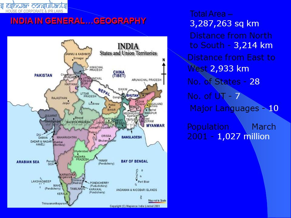 INDIA IN GENERAL…GEOGRAPHY Total Area – 3,287,263 sq km Distance from North to South - 3,214 km Distance from East to West 2,933 km No. of States - 28