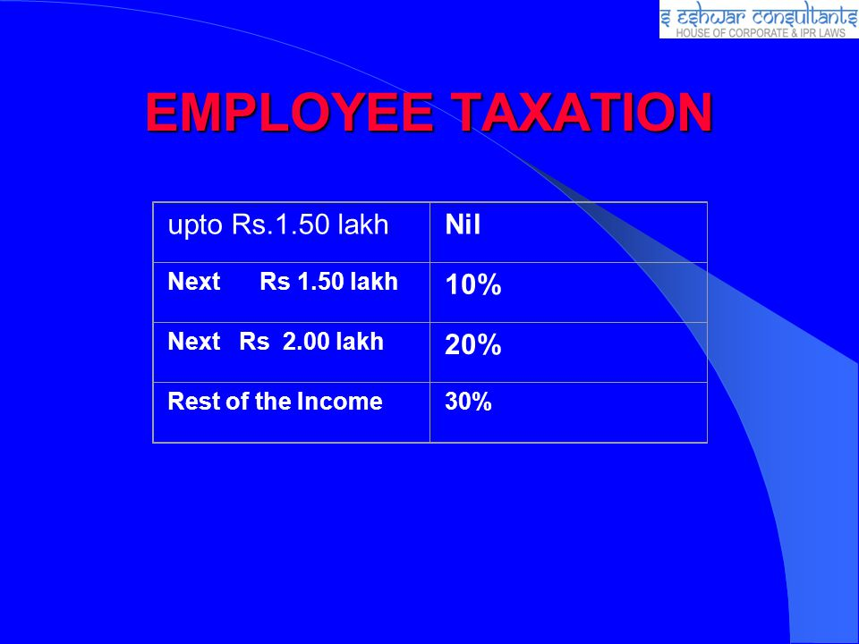 EMPLOYEE TAXATION upto Rs.1.50 lakhNil Next Rs 1.50 lakh 10% Next Rs 2.00 lakh 20% Rest of the Income30%