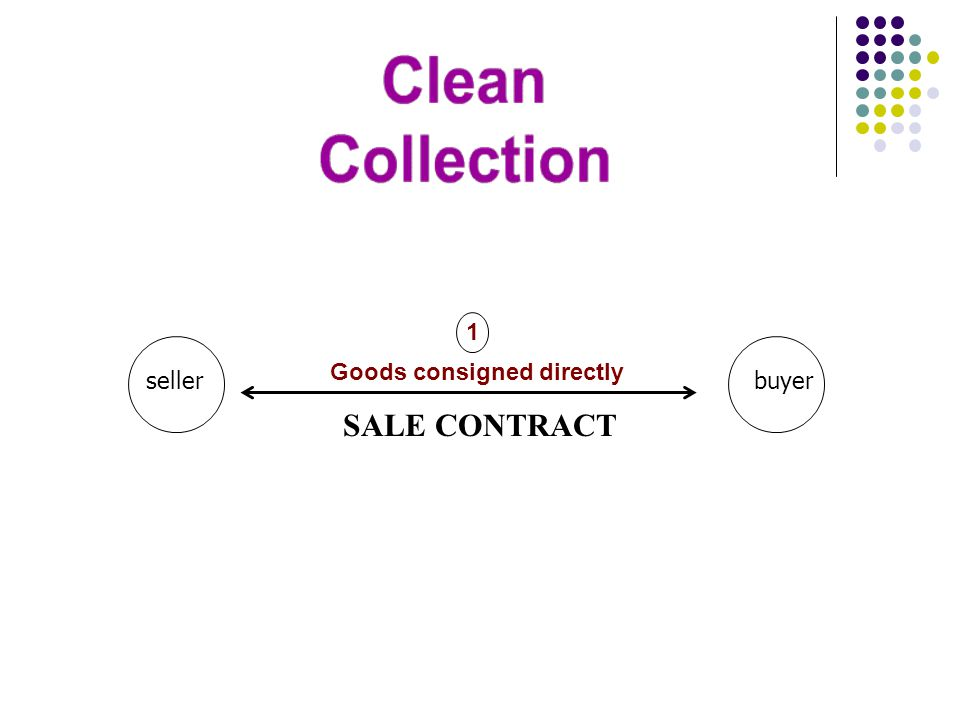 RISK FACTORS  If the buyer refuses to accept the documents and not paying – Seller To offer discount To search for an alternate buyer offering the go