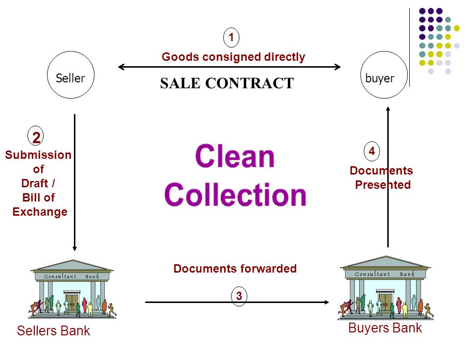 Goods consigned directly 1 SALE CONTRACT sellerbuyer
