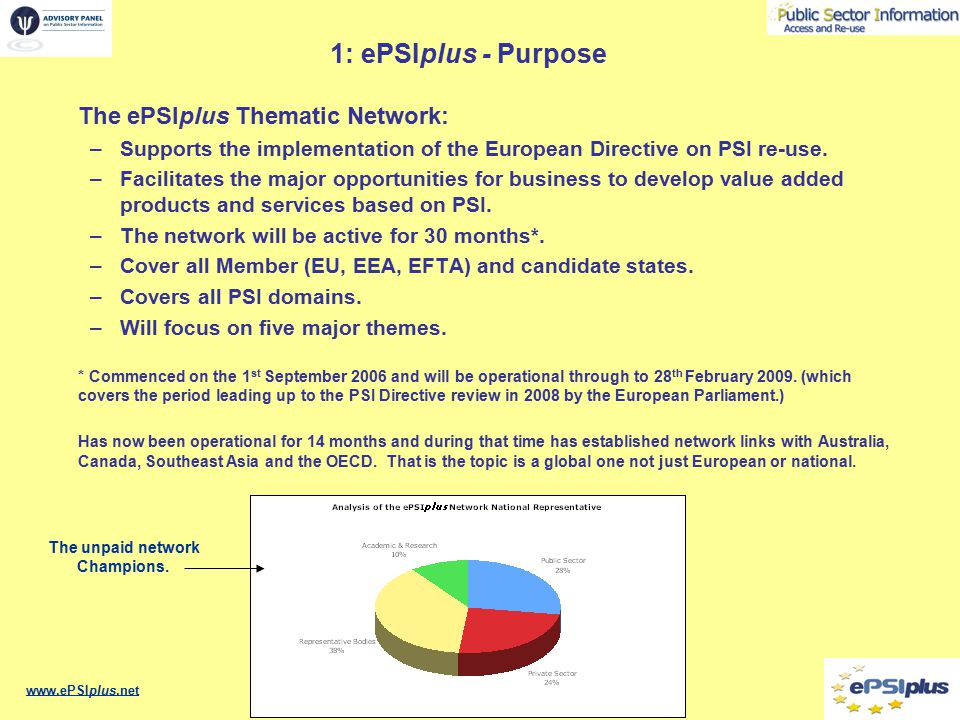 1: ePSIplus - Purpose The ePSIplus Thematic Network: –Supports the implementation of the European Directive on PSI re-use.