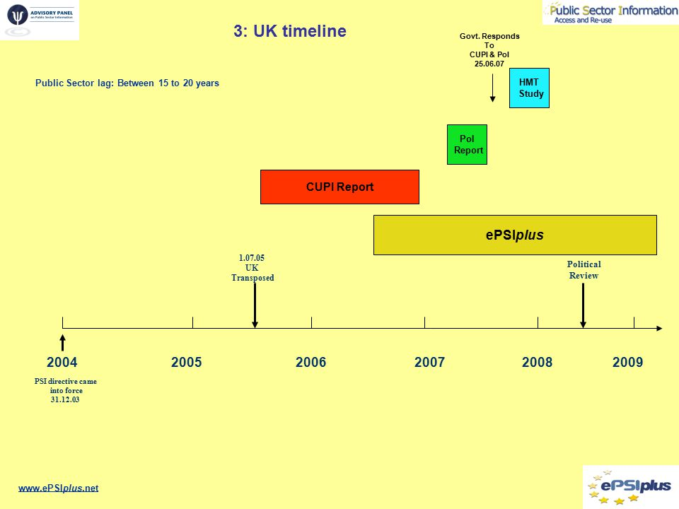 Political Review 2004200520062007 1.07.05 UK Transposed 20082009 PSI directive came into force 31.12.03 ePSIplus www.ePSIplus.net CUPI Report 3: UK timeline PoI Report Govt.