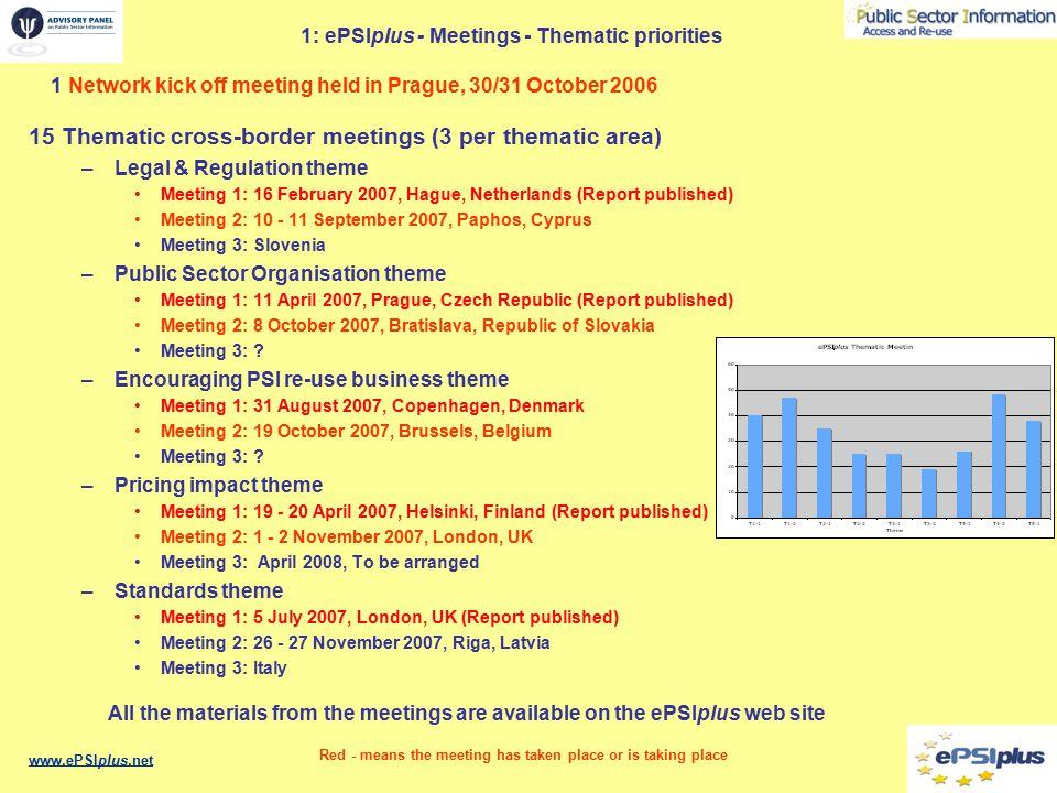 www.ePSIplus.net 3: Establishing the PSI framework