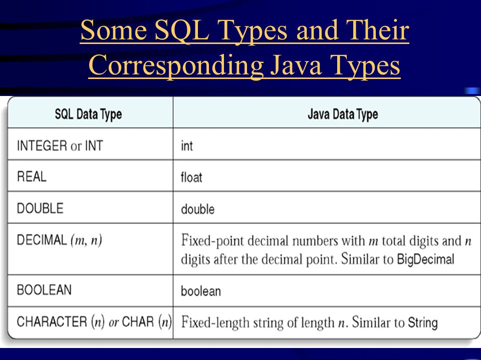 Some SQL Types and Their Corresponding Java Types previousprevious | start | nextstartnext File Purse.java previousprevious | start | nextstartnext