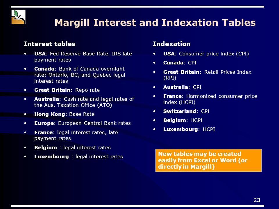 23 Margill Interest and Indexation Tables Interest tables USA: Fed Reserve Base Rate, IRS late payment rates Canada: Bank of Canada overnight rate; Ontario, BC, and Quebec legal interest rates Great-Britain: Repo rate Australia: Cash rate and legal rates of the Aus.