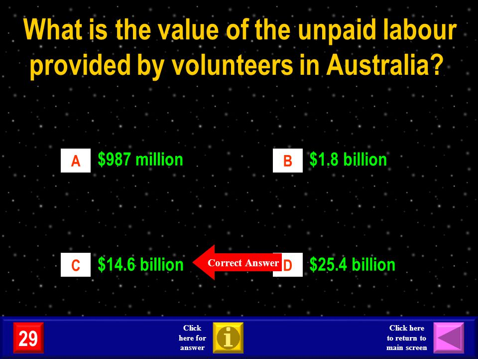 According to Volunteer Australia, how many volunteers are there currently in Australia.