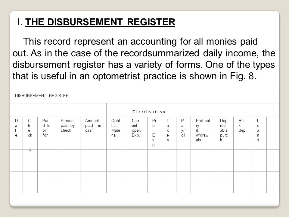 I. THE DISBURSEMENT REGISTER This record represent an accounting for all monies paid out.