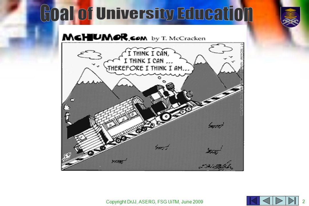 Copyright DrJJ, ASERG, FSG UiTM, June 2009 43