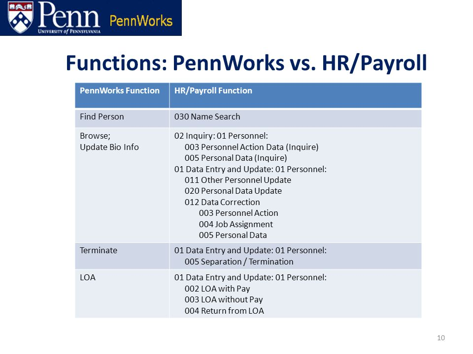 10 PennWorks FunctionHR/Payroll Function Find Person030 Name Search Browse; Update Bio Info 02 Inquiry: 01 Personnel: 003 Personnel Action Data (Inquire) 005 Personal Data (Inquire) 01 Data Entry and Update: 01 Personnel: 011 Other Personnel Update 020 Personal Data Update 012 Data Correction 003 Personnel Action 004 Job Assignment 005 Personal Data Terminate01 Data Entry and Update: 01 Personnel: 005 Separation / Termination LOA01 Data Entry and Update: 01 Personnel: 002 LOA with Pay 003 LOA without Pay 004 Return from LOA Functions: PennWorks vs.