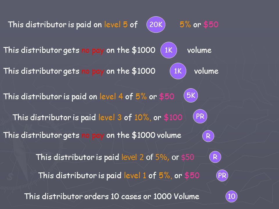 10 PR R R 5K 1K 20K This distributor orders 10 cases or 1000 Volume This distributor is paid level 1 of 5%, or $50 This distributor is paid level 2 of