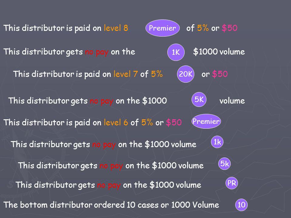 10 PR 5k 1k Premier 5K 20K 1K Premier The bottom distributor ordered 10 cases or 1000 Volume This distributor gets no pay on the $1000 volume This dis
