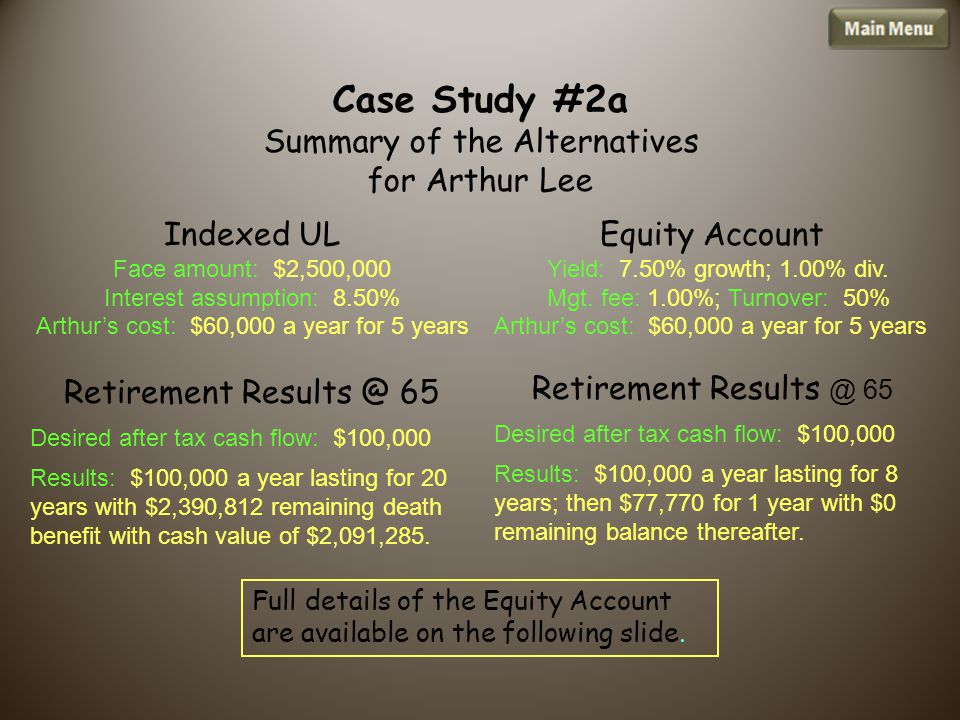 Case Study #2a Summary of the Alternatives for Arthur Lee Equity Account Yield: 7.50% growth; 1.00% div.