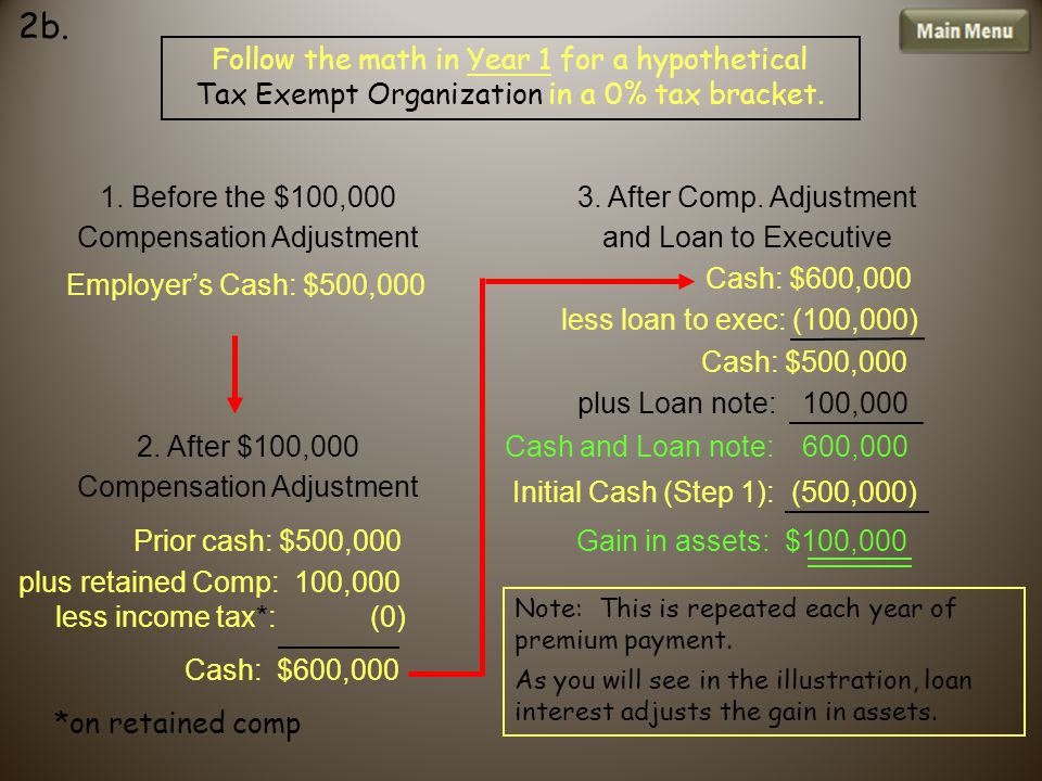 Follow the math in Year 1 for a hypothetical Tax Exempt Organization in a 0% tax bracket.