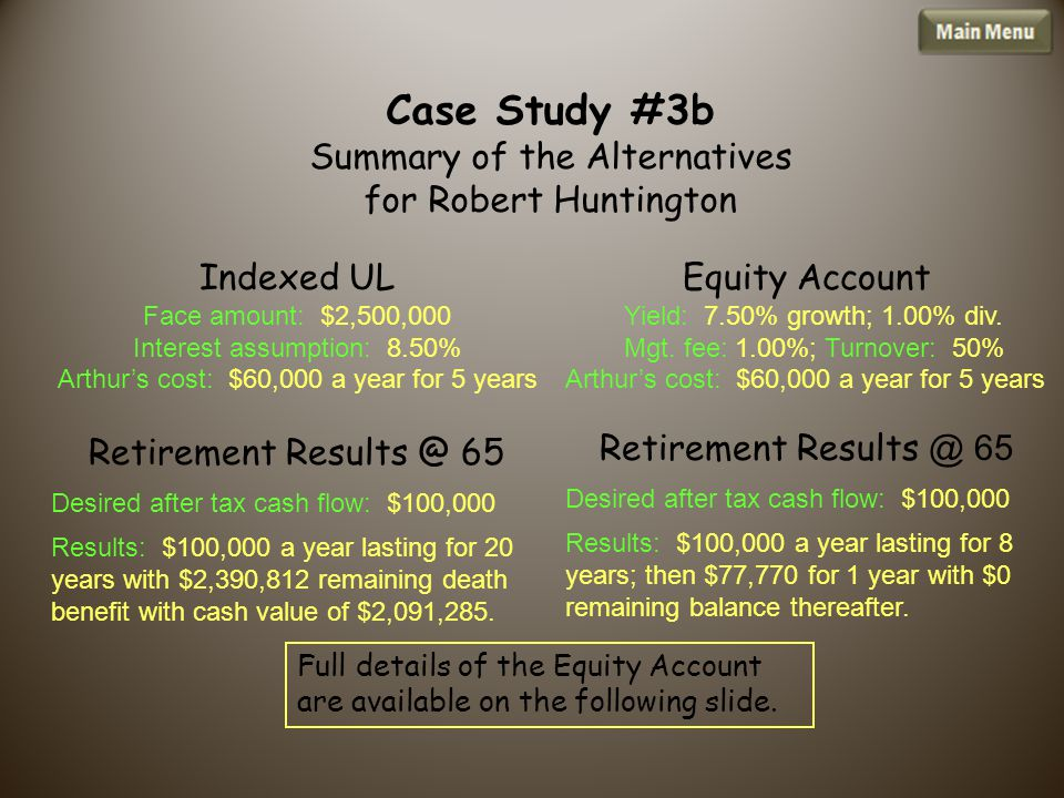 Case Study #3b Summary of the Alternatives for Robert Huntington Equity Account Yield: 7.50% growth; 1.00% div.