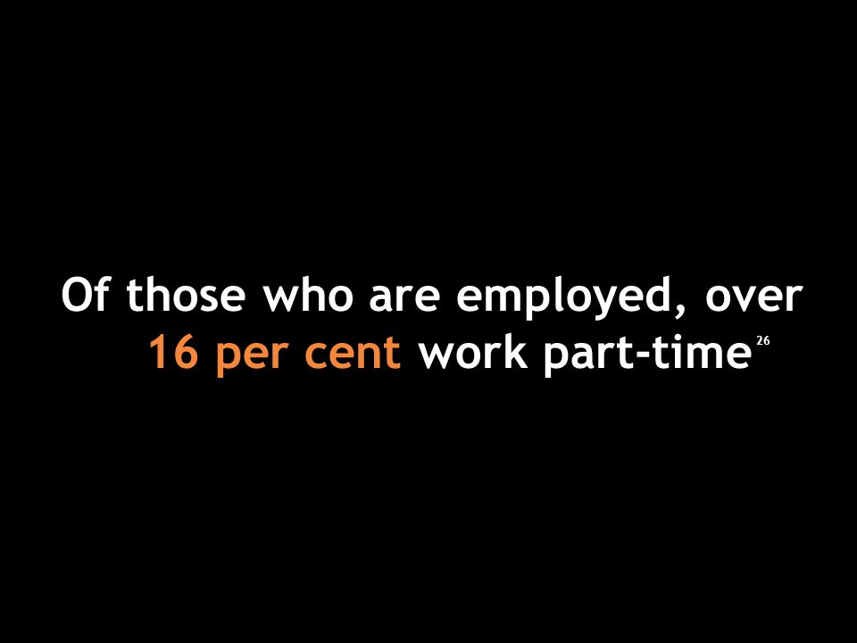 Of those who are employed, over 16 per cent work part-time 26