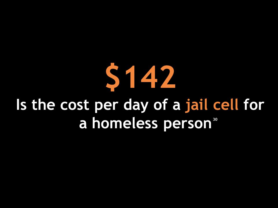 $142 Is the cost per day of a jail cell for a homeless person 30