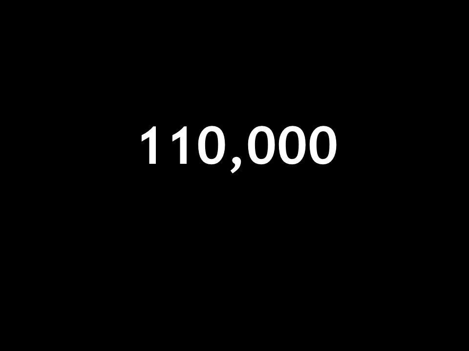 110,000