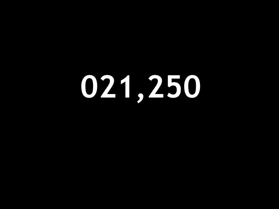 021,250