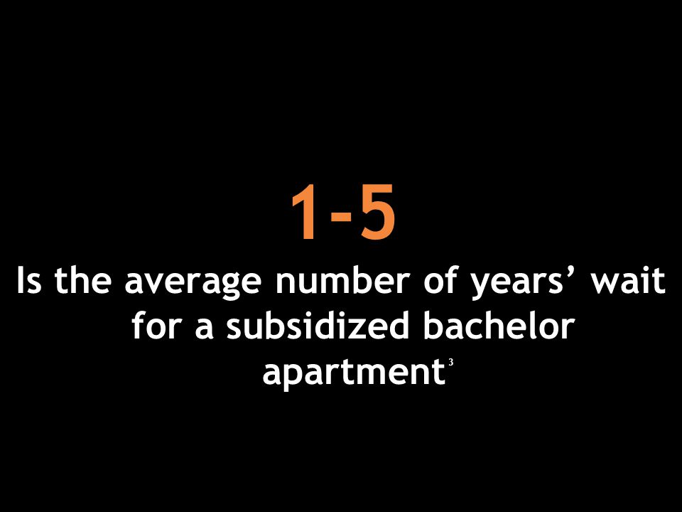1-5 Is the average number of years' wait for a subsidized bachelor apartment 3