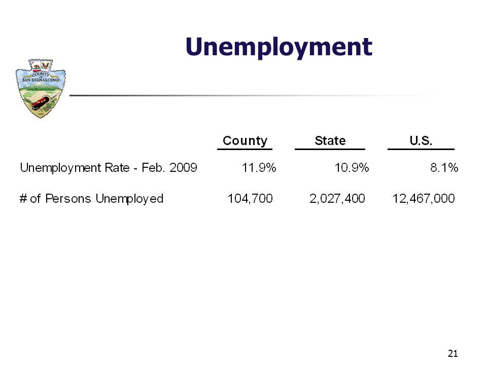 21 Unemployment