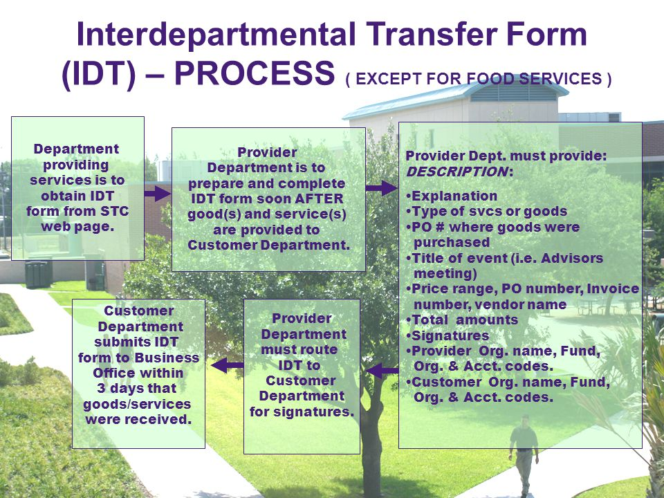 Business Office Financial Information Services Connecting And Leading The Interdepartmental Transfer (IDT) form should be used between College departments when the provider department needs to bill the customer department for services or materials provided.