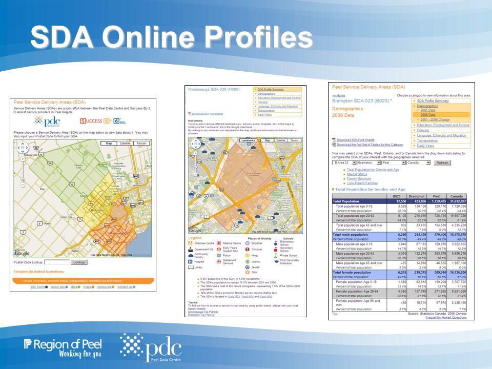 SDA Online Profiles