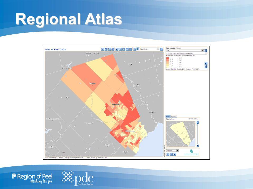 Regional Atlas