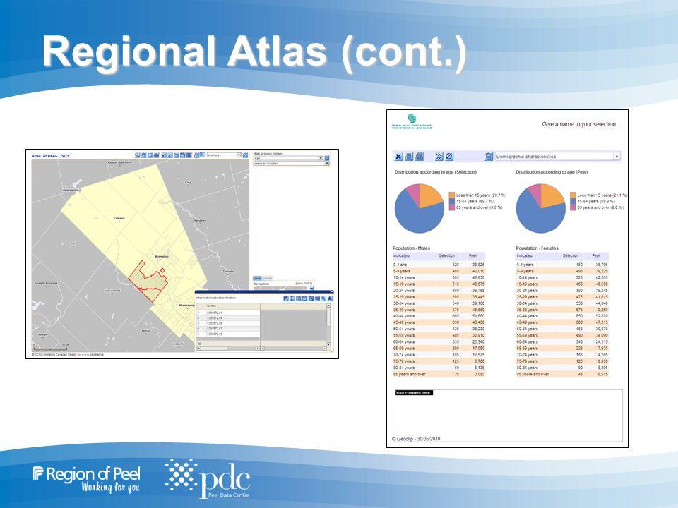 Regional Atlas (cont.)