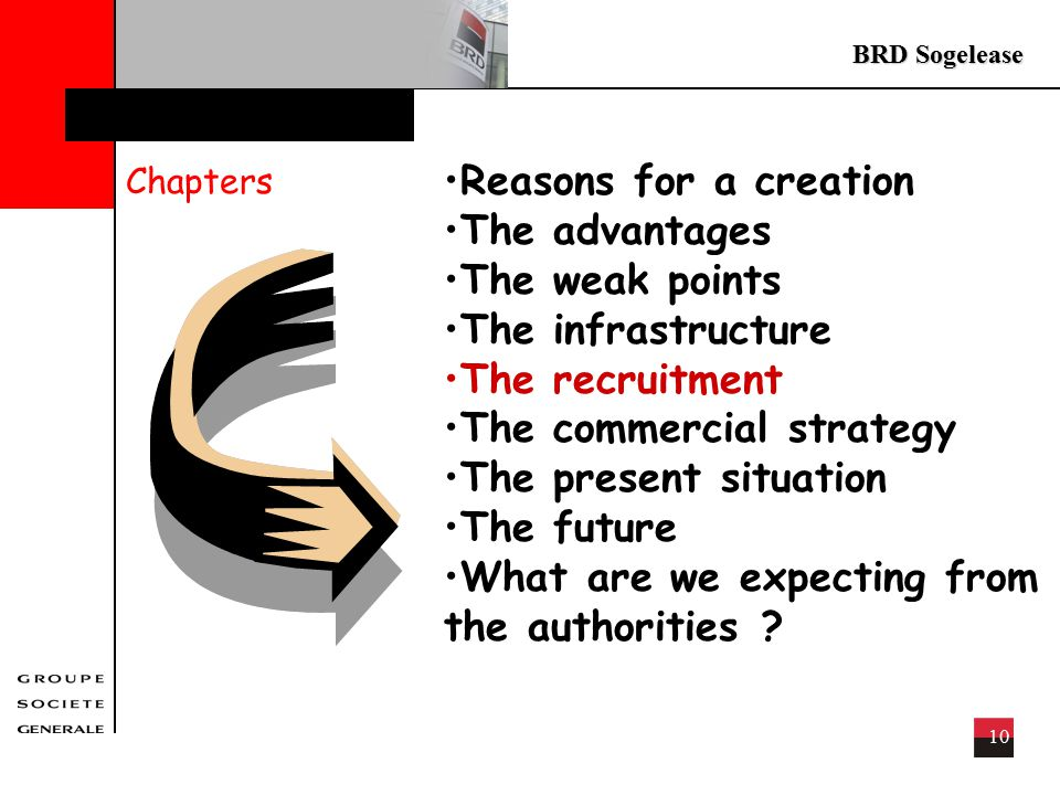 BRD Sogelease 10 Chapters Reasons for a creation The advantages The weak points The infrastructure The recruitment The commercial strategy The present situation The future What are we expecting from the authorities