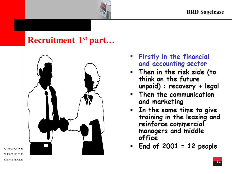BRD Sogelease 11 Recruitment 1 st part…  Firstly in the financial and accounting sector  Then in the risk side (to think on the future unpaid) : recovery + legal  Then the communication and marketing  In the same time to give training in the leasing and reinforce commercial managers and middle office  End of 2001 = 12 people