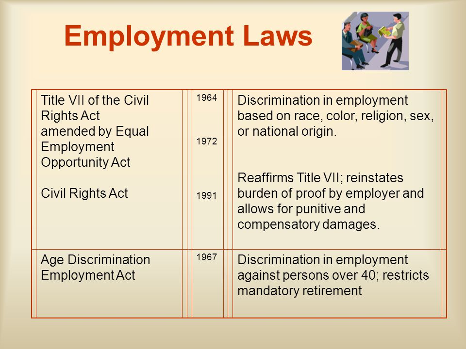 Employment Laws Title VII of the Civil Rights Act amended by Equal Employment Opportunity Act Civil Rights Act 1964 1972 1991 Discrimination in employ