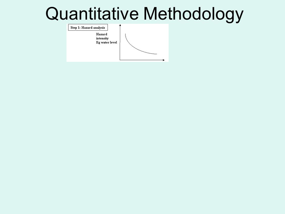 Quantitative Methodology +inventory of assets