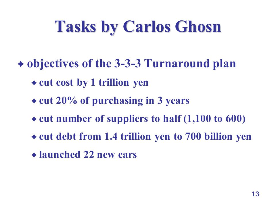 13 Tasks by Carlos Ghosn  objectives of the 3-3-3 Turnaround plan  cut cost by 1 trillion yen  cut 20% of purchasing in 3 years  cut number of suppliers to half (1,100 to 600)  cut debt from 1.4 trillion yen to 700 billion yen  launched 22 new cars