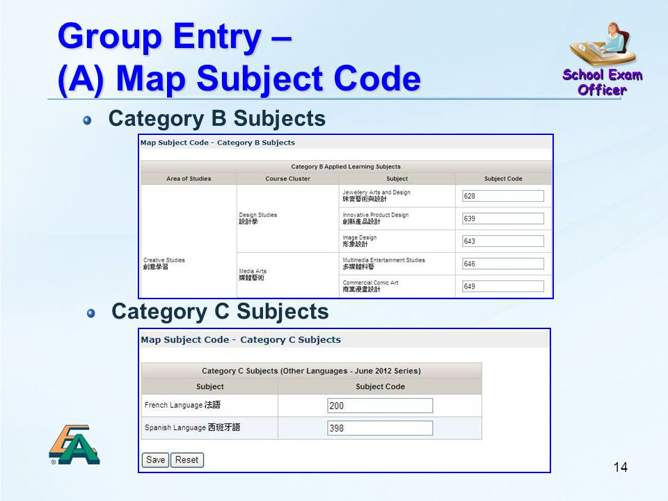 Group Entry – (A) Map Subject Code Category B Subjects Category C Subjects School Exam Officer 14