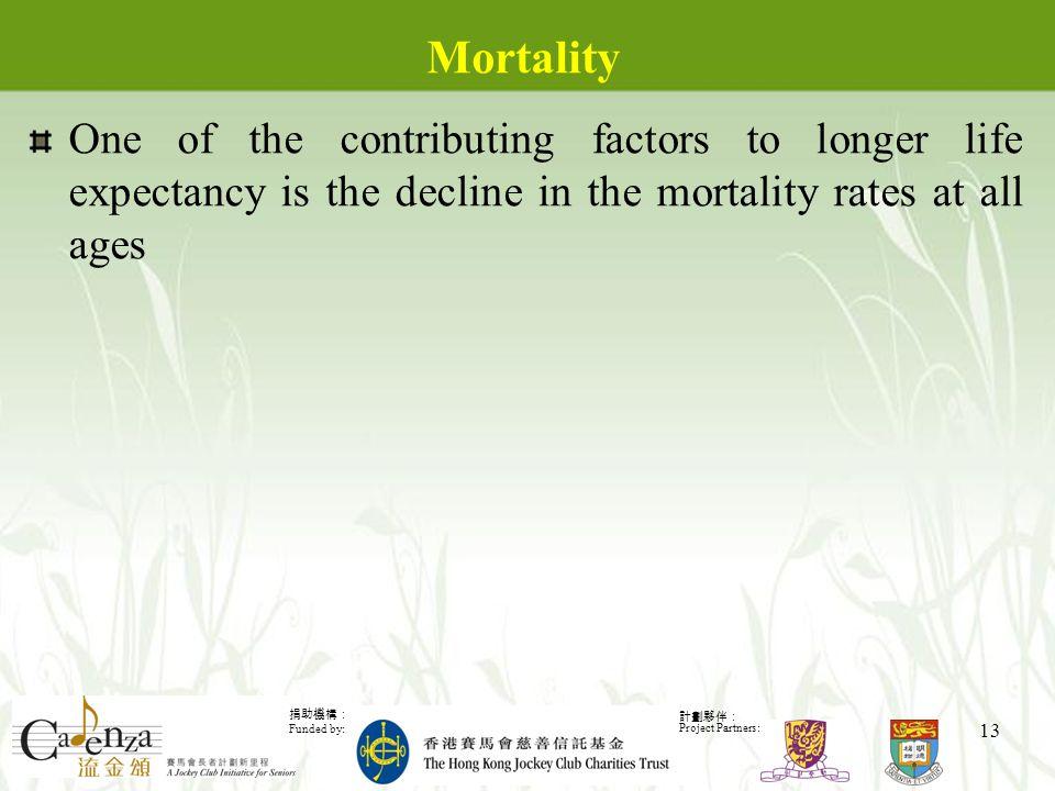 捐助機構: Funded by: 計劃夥伴: Project Partners: 13 Mortality One of the contributing factors to longer life expectancy is the decline in the mortality rates at all ages