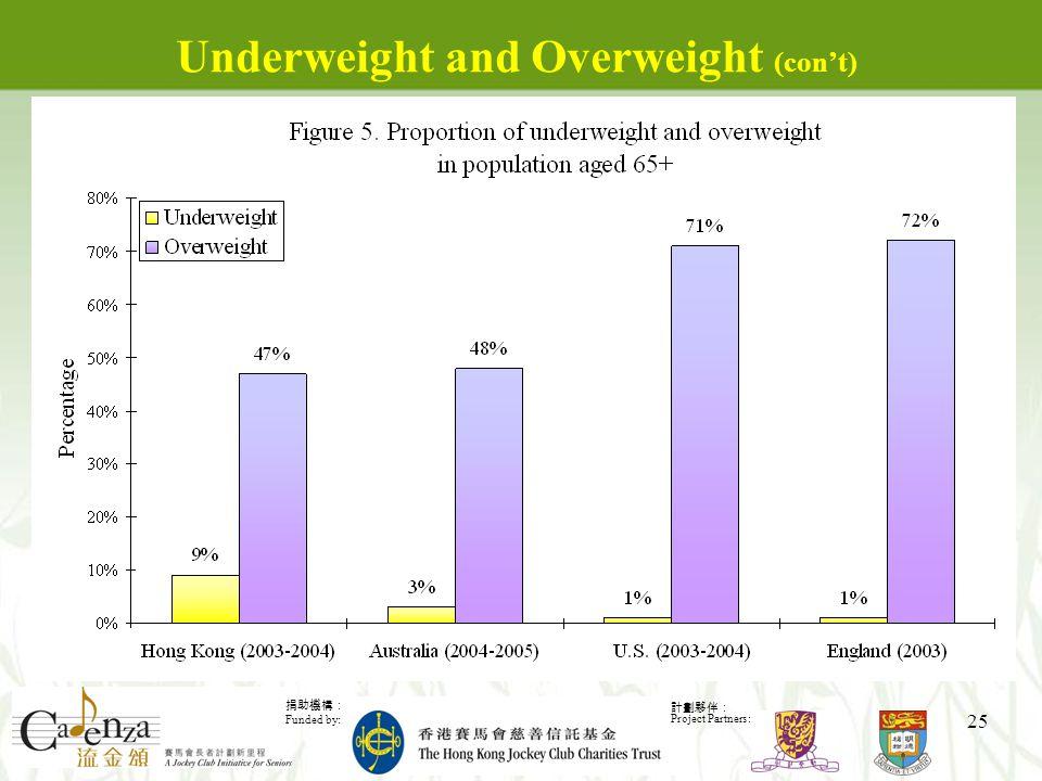 捐助機構: Funded by: 計劃夥伴: Project Partners: 25 Underweight and Overweight (con't)