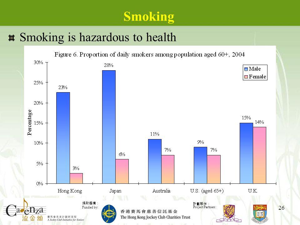 捐助機構: Funded by: 計劃夥伴: Project Partners: 26 Smoking Smoking is hazardous to health