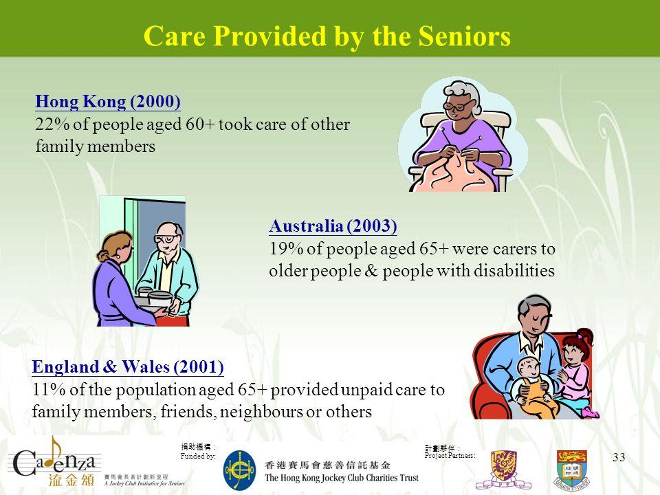 捐助機構: Funded by: 計劃夥伴: Project Partners: 33 Care Provided by the Seniors Australia (2003) 19% of people aged 65+ were carers to older people & people with disabilities Hong Kong (2000) 22% of people aged 60+ took care of other family members England & Wales (2001) 11% of the population aged 65+ provided unpaid care to family members, friends, neighbours or others