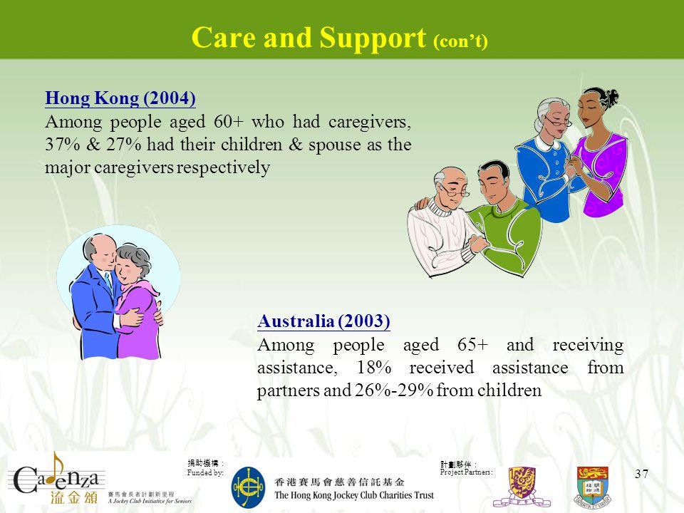 捐助機構: Funded by: 計劃夥伴: Project Partners: 37 Care and Support (con't) Hong Kong (2004) Among people aged 60+ who had caregivers, 37% & 27% had their children & spouse as the major caregivers respectively Australia (2003) Among people aged 65+ and receiving assistance, 18% received assistance from partners and 26%-29% from children