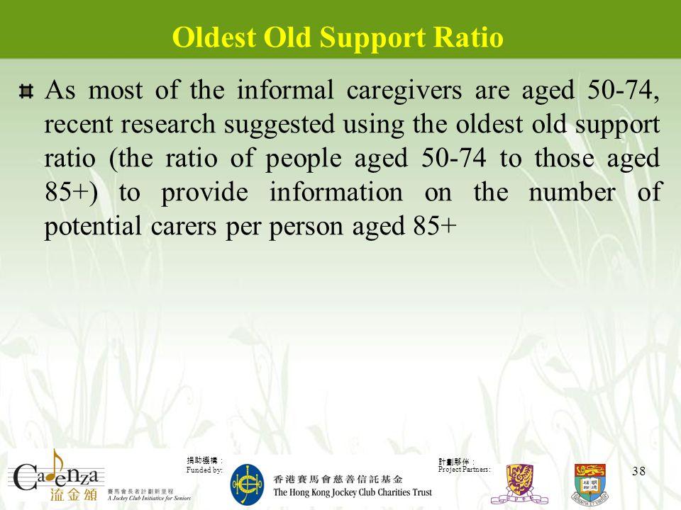 捐助機構: Funded by: 計劃夥伴: Project Partners: 38 Oldest Old Support Ratio As most of the informal caregivers are aged 50-74, recent research suggested using the oldest old support ratio (the ratio of people aged 50-74 to those aged 85+) to provide information on the number of potential carers per person aged 85+