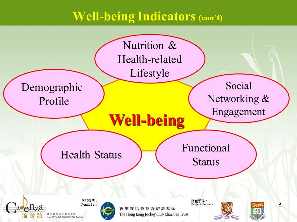 捐助機構: Funded by: 計劃夥伴: Project Partners: 5 Well-being Indicators (con't) Well-being Social Networking & Engagement Demographic Profile Nutrition & Health-related Lifestyle Health Status Functional Status
