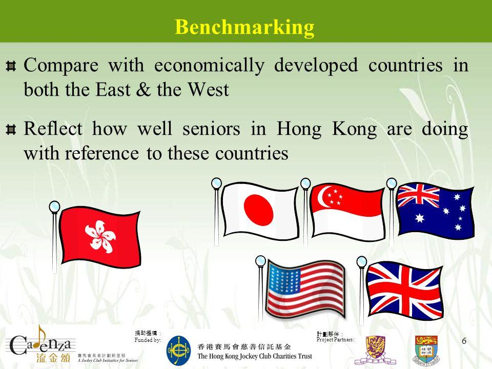 捐助機構: Funded by: 計劃夥伴: Project Partners: 6 Benchmarking Compare with economically developed countries in both the East & the West Reflect how well seniors in Hong Kong are doing with reference to these countries