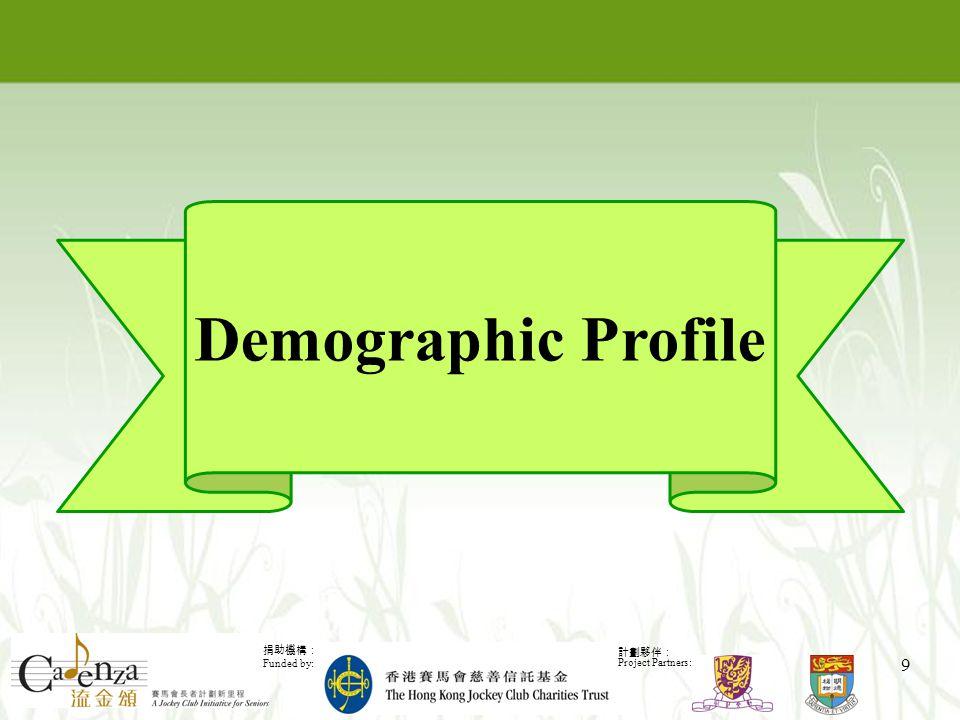 捐助機構: Funded by: 計劃夥伴: Project Partners: 9 Demographic Profile