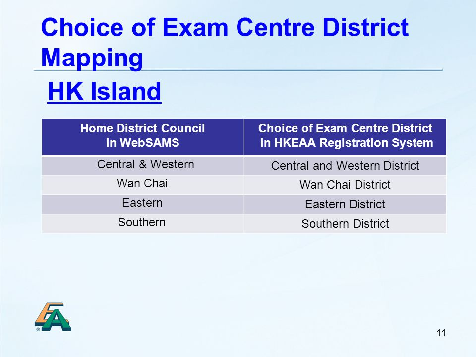 Choice of Exam Centre District Mapping Home District Council in WebSAMS Choice of Exam Centre District in HKEAA Registration System Central & Western Central and Western District Wan Chai Wan Chai District Eastern Eastern District Southern Southern District HK Island 11